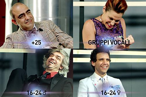 X Factor 7, le categorie assegnate ai quattro giudici: Mika favorito alla vittoria?