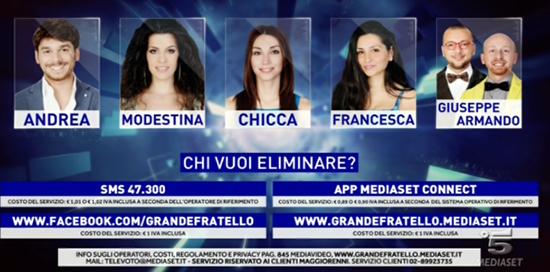 Grande Fratello 13: Francesca, Chicca, Modestina, Andrea e i Fratelli Papillon in nomination. Tutto tace, nonostante la primavera