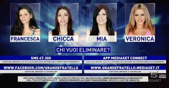 Grande Fratello 13, anticipazioni quarta puntata 24 marzo: chi verrà eliminato tra Francesca, Chicca, Mia e Veronica?