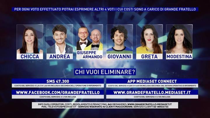 Grande Fratello 13: ottimo esordio per Vladimir Luxuria, Francesca Cioffi fuori non senza polemiche