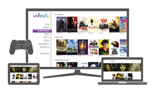 Mediaset, ecco le novità della TV interattiva tra Mediaset Connect, Infinity e Premium Play
