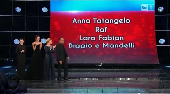 Sanremo 2015: Giovanni Caccamo vince, Virginia Raffaele mette d'accordo tutti, ecco i 4 Campioni eliminati