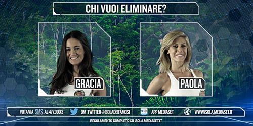 Isola dei Famosi 2016, semifinale: Marco Carta eliminato a sorpresa, Paola Caruso in nomination con Gracia