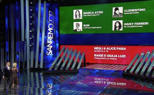 Sanremo 2017, riassunto terza puntata: Ermal Meta vince la serata cover, Nesli-Paba e Giulia Luzi-Raige eliminati