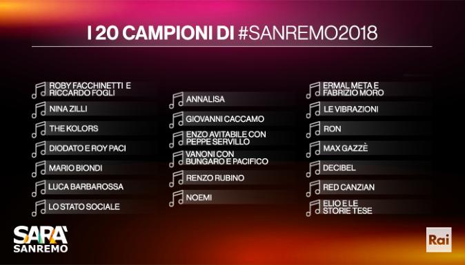Sanremo 2018, Big in gara non potranno esibirsi in Tv: saltano i concerti di Capodanno Rai e Mediaset?