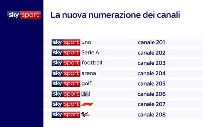 Sky Sport, Serie A, MotoGP e Formula 1: da oggi i nuovi canali, prima partita di Cristiano Ronaldo con la Juventus